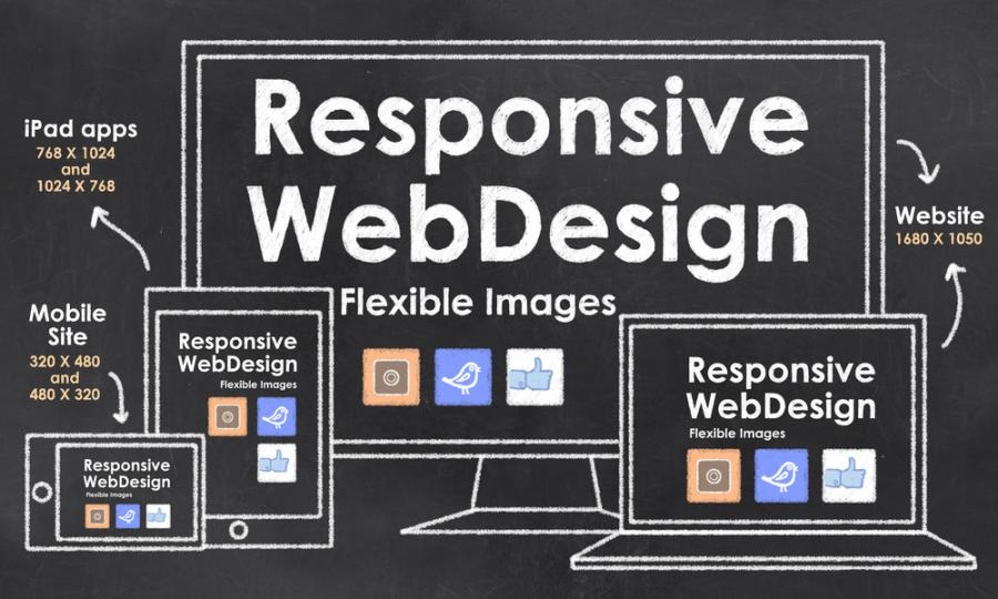 Have You Heard About Responsive Web Design?