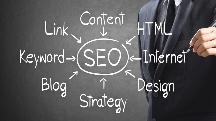 How an SEO Marketing Strategy Can Increase Your Revenue